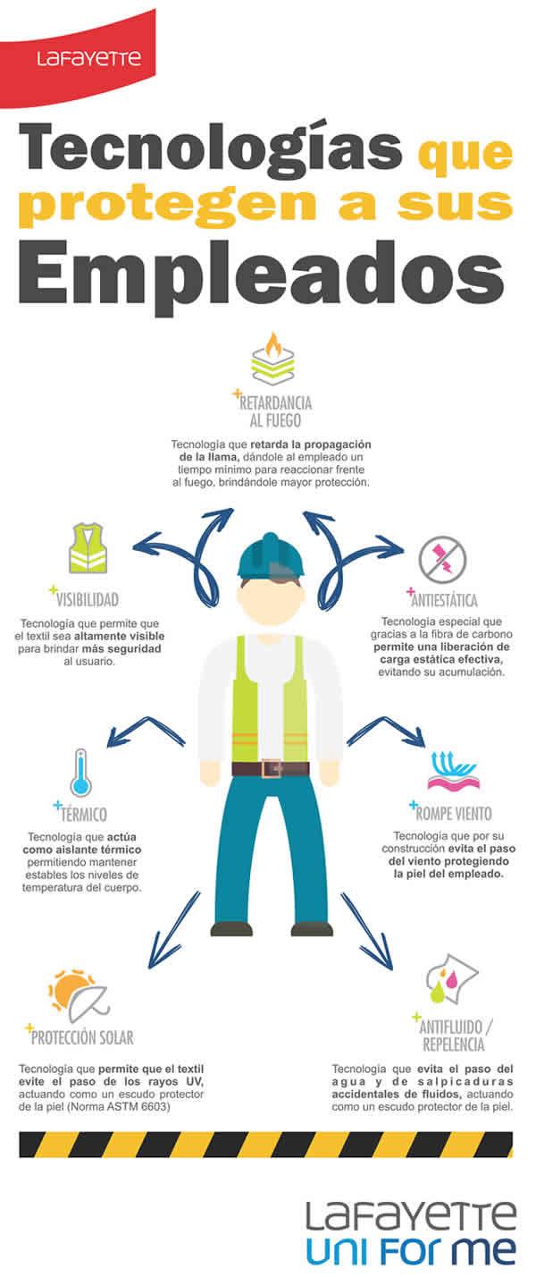Tecnologías que protegen a sus empleados